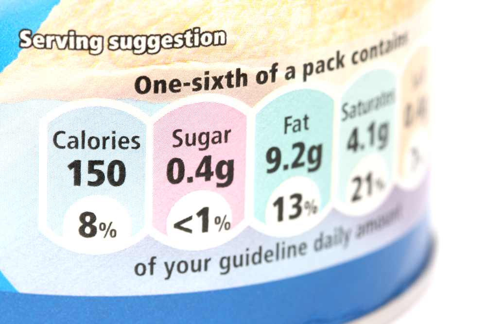 U.S. Dietary Guidelines Advisory Committee Recommendations Stir Controversy