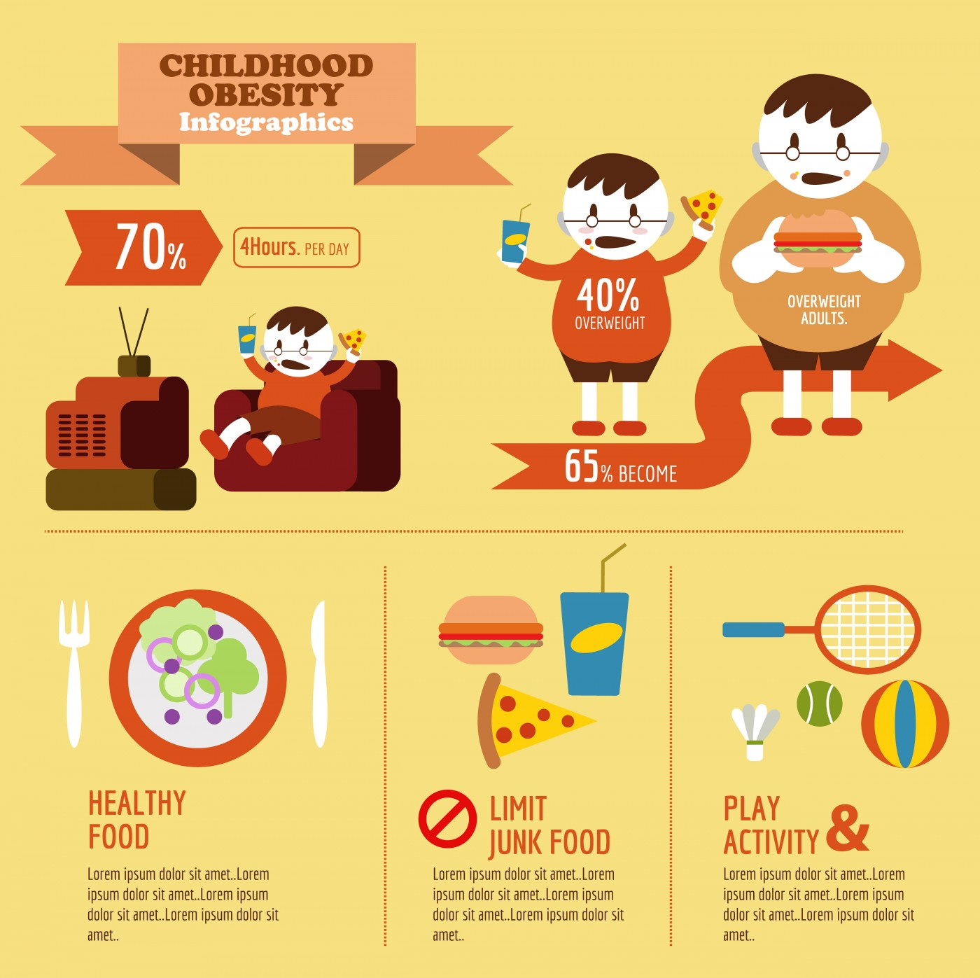 New Study Focuses on Children's Obesity Hallmarks and Proposes New Anti-Obesity Strategies
